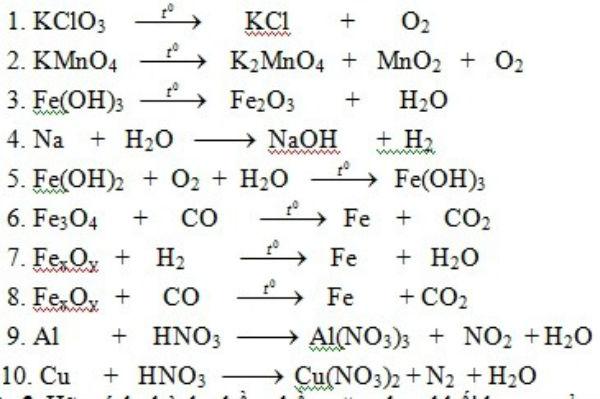 Một số phương trình quen thuộc của môn Hóa học